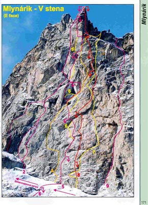 Routes at the the Mlynarik Pick - showcase from a climbing guide