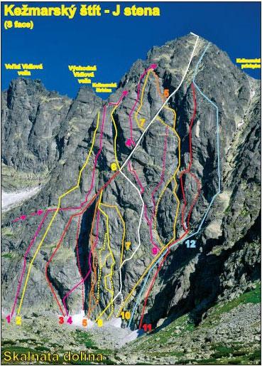 Samples  More information  Vyber Tatranskych Stien - Horolezecky sprievodca  - Vysoke Tatry ... f958370f67f
